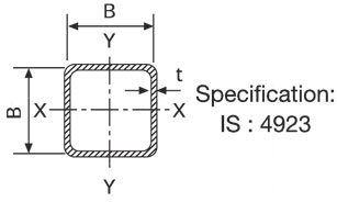 Square Hollow Sections